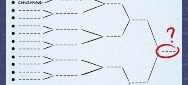 Тест Юнга — результат просто паразит тебя