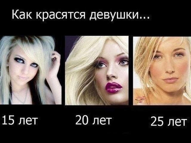 косметика в разные годы