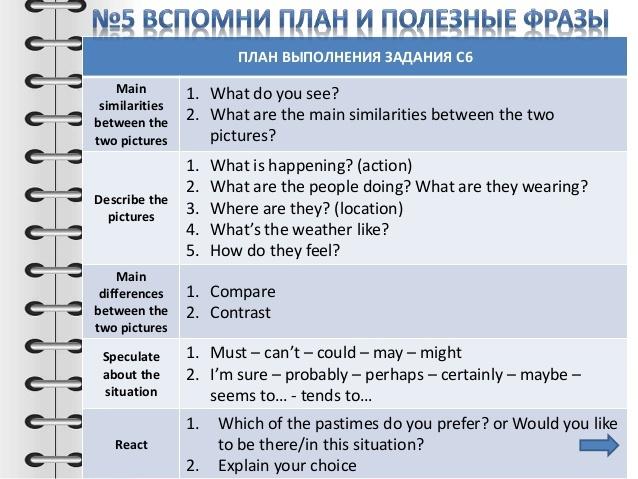 тест по английскому сложнее