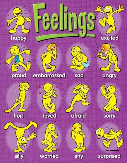 тест по английскому эмоции