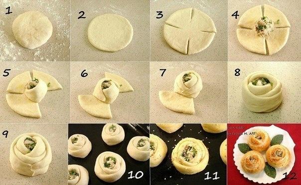 тест физика в кулинарии