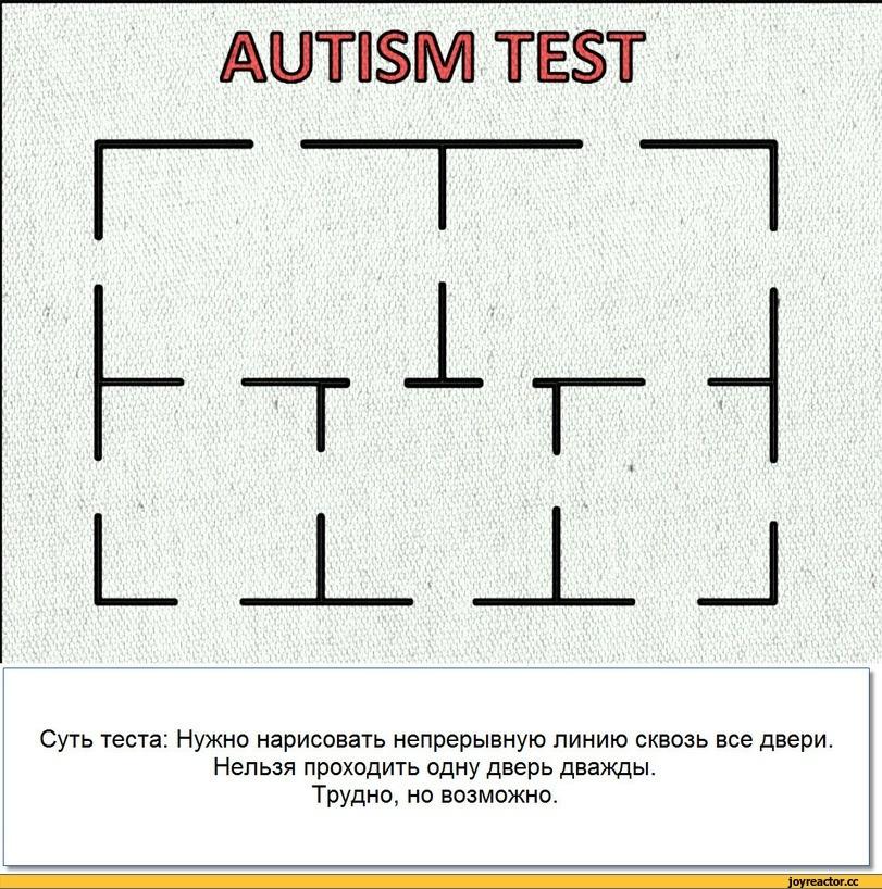 тест на внимание линия